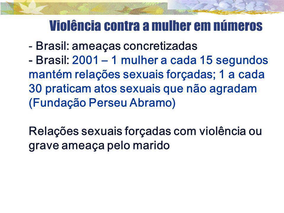 Violência contra a mulher em números - Brasil: ameaças concretizadas - Brasil: 2001 – 1 mulher a cada 15 segundos mantém relações sexuais forçadas; 1