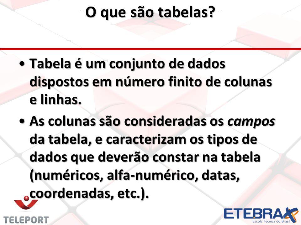 O que são tabelas. Tabela é um conjunto de dados dispostos em número finito de colunas e linhas.