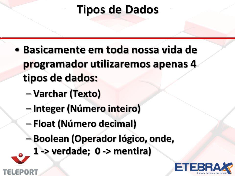 Tipos de Dados Basicamente em toda nossa vida de programador utilizaremos apenas 4 tipos de dados: –V–V–V–Varchar (Texto) –I–I–I–Integer (Número inteiro) –F–F–F–Float (Número decimal) –B–B–B–Boolean (Operador lógico, onde, 1 -> verdade; 0 -> mentira)