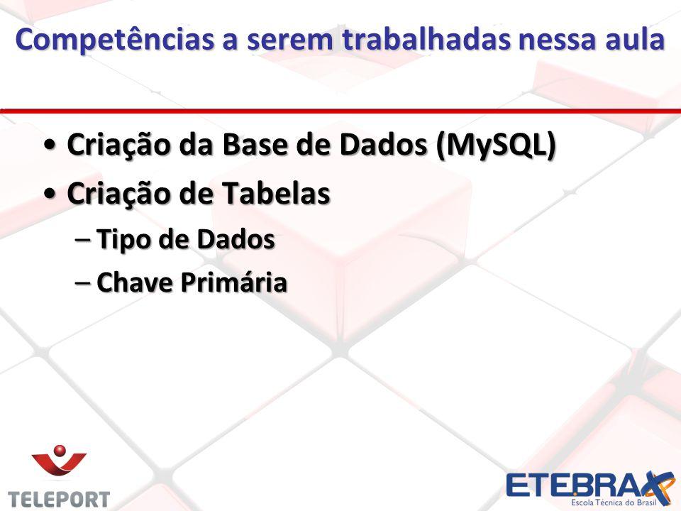 Competências a serem trabalhadas nessa aula Criação da Base de Dados (MySQL)Criação da Base de Dados (MySQL) Criação de TabelasCriação de Tabelas –Tipo de Dados –Chave Primária