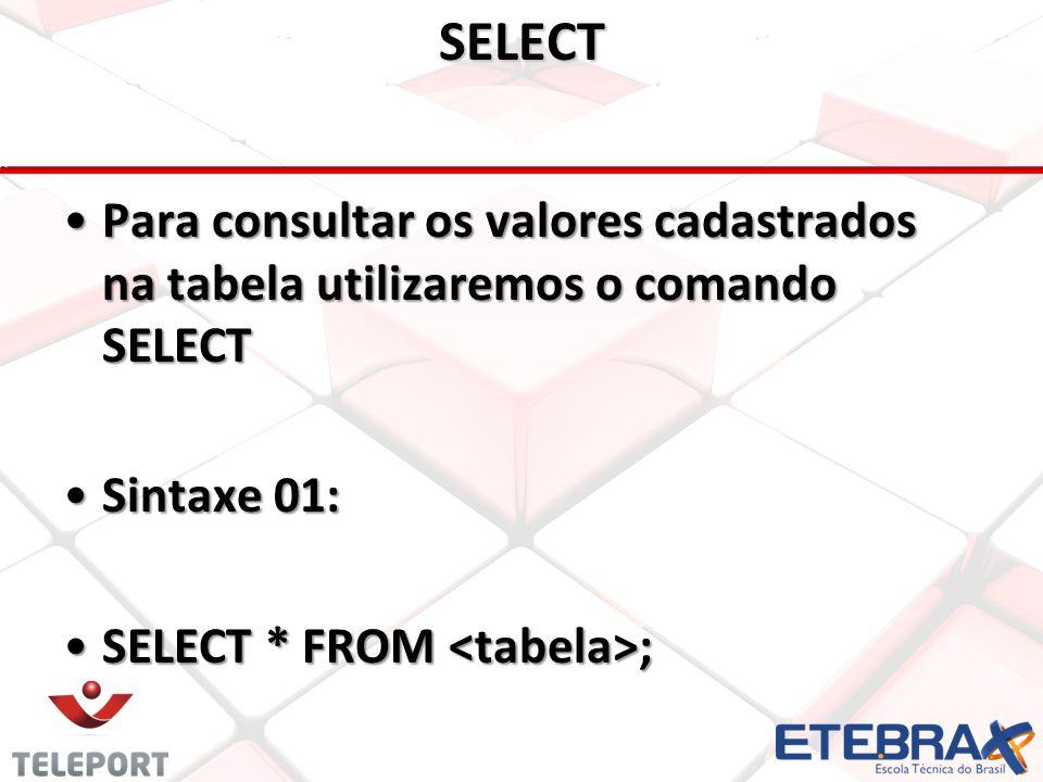 SELECT Para consultar os valores cadastrados na tabela utilizaremos o comando SELECTPara consultar os valores cadastrados na tabela utilizaremos o comando SELECT Sintaxe 01:Sintaxe 01: SELECT * FROM ;SELECT * FROM ;