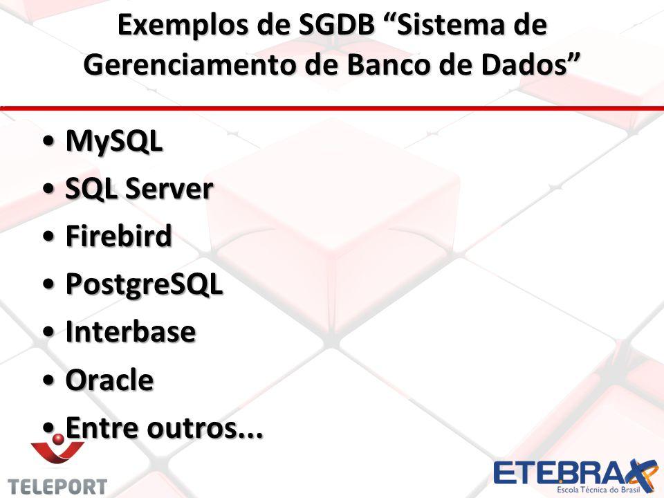 Exemplos de SGDB Sistema de Gerenciamento de Banco de Dados MySQL SQL Server Firebird PostgreSQL Interbase Oracle Entre outros...