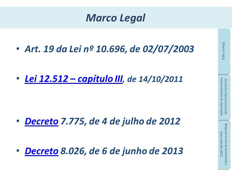 Marco Legal Art. 19 da Lei nº 10.696, de 02/07/2003 Lei 12.512 – capítulo III, de 14/10/2011 Lei 12.512 – capítulo III Decreto 7.775, de 4 de julho de