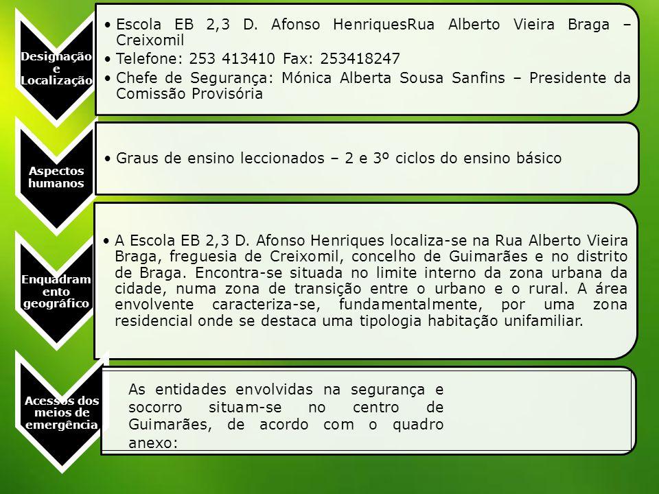 Designação e Localização Escola EB 2,3 D.