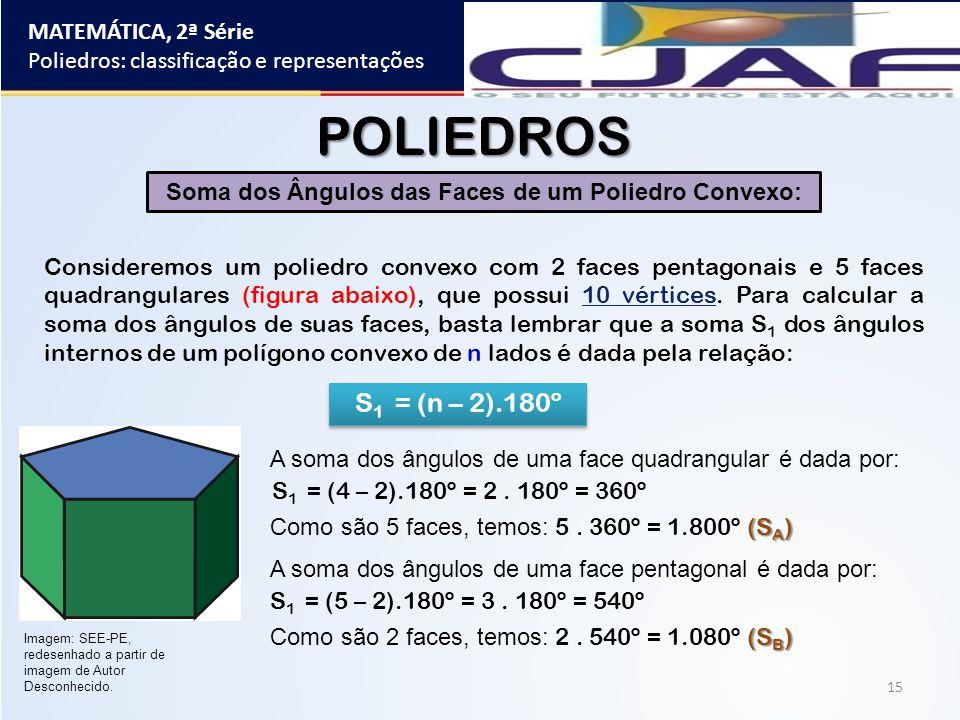 15 MATEMÁTICA, 2ª Série Poliedros: classificação e representações POLIEDROS Soma dos Ângulos das Faces de um Poliedro Convexo: Consideremos um poliedr