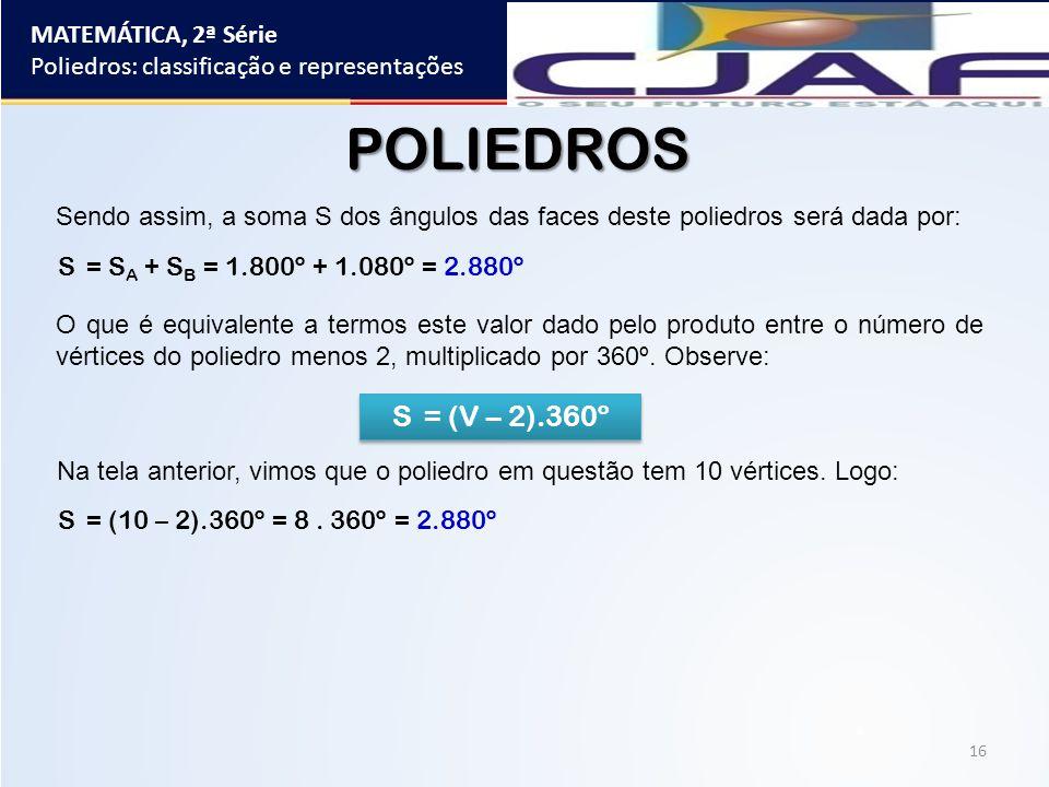 16 MATEMÁTICA, 2ª Série Poliedros: classificação e representações POLIEDROS Sendo assim, a soma S dos ângulos das faces deste poliedros será dada por:
