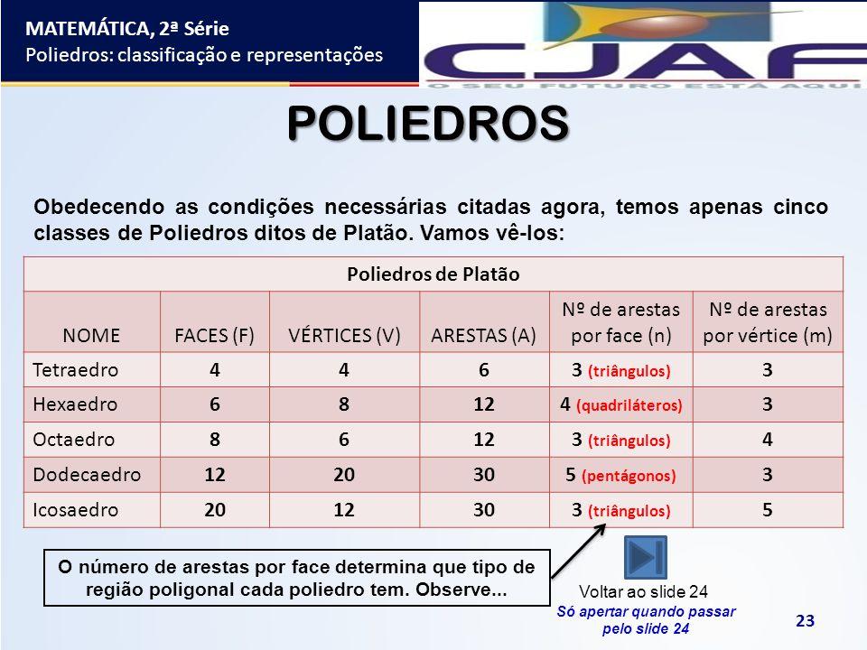 MATEMÁTICA, 2ª Série Poliedros: classificação e representações 23 POLIEDROS Obedecendo as condições necessárias citadas agora, temos apenas cinco clas