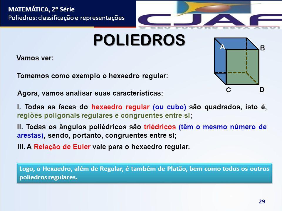 MATEMÁTICA, 2ª Série Poliedros: classificação e representações 29 POLIEDROS Vamos ver: Tomemos como exemplo o hexaedro regular: Agora, vamos analisar