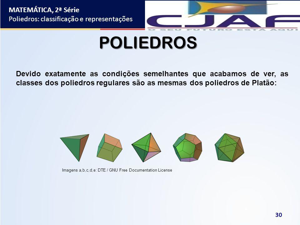 MATEMÁTICA, 2ª Série Poliedros: classificação e representações 30 POLIEDROS Devido exatamente as condições semelhantes que acabamos de ver, as classes