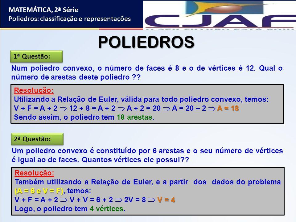 MATEMÁTICA, 2ª Série Poliedros: classificação e representações 32 POLIEDROS Num poliedro convexo, o número de faces é 8 e o de vértices é 12. Qual o n
