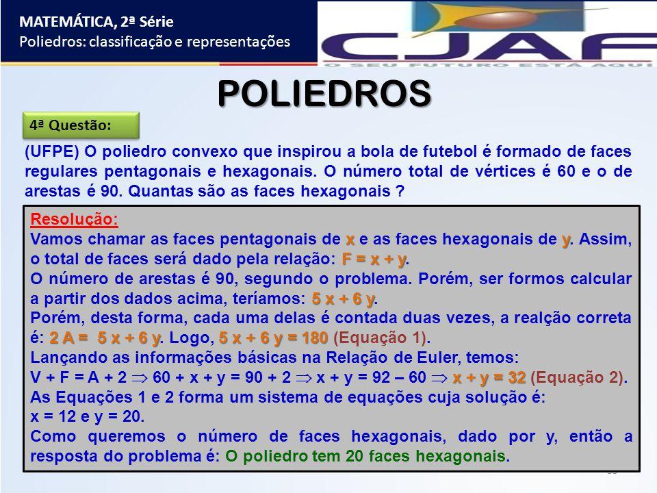35 MATEMÁTICA, 2ª Série Poliedros: classificação e representações POLIEDROS (UFPE) O poliedro convexo que inspirou a bola de futebol é formado de face