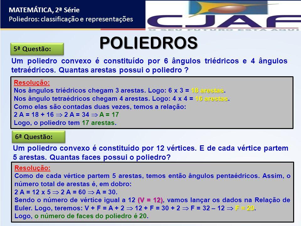 36 MATEMÁTICA, 2ª Série Poliedros: classificação e representações POLIEDROS Um poliedro convexo é constituído por 6 ângulos triédricos e 4 ângulos tet