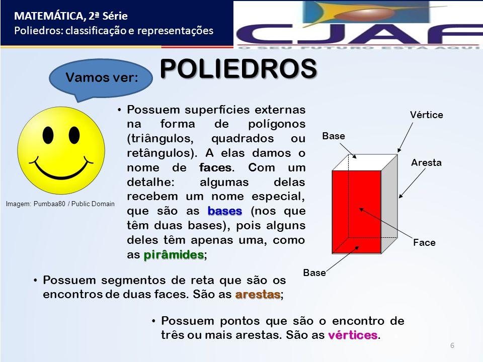MATEMÁTICA, 2ª Série Poliedros: classificação e representações 6 bases pirâmides Possuem superfícies externas na forma de polígonos (triângulos, quadr