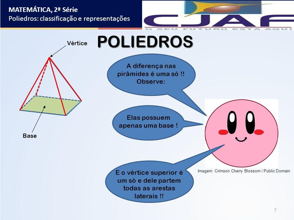 MATEMÁTICA, 2ª Série Poliedros: classificação e representações 7 A diferença nas pirâmides é uma só !! Observe: Base Elas possuem apenas uma base ! Vé