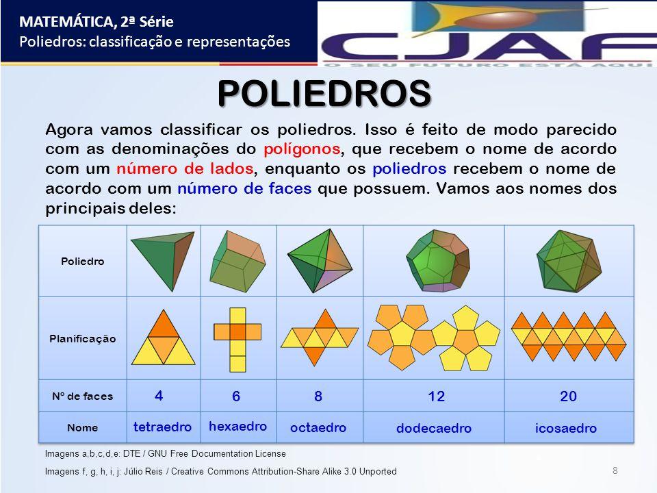MATEMÁTICA, 2ª Série Poliedros: classificação e representações 8 POLIEDROS Agora vamos classificar os poliedros. Isso é feito de modo parecido com as