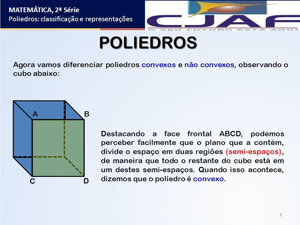 MATEMÁTICA, 2ª Série Poliedros: classificação e representações 9 POLIEDROS AB C D Destacando a face frontal ABCD, podemos perceber facilmente que o pl