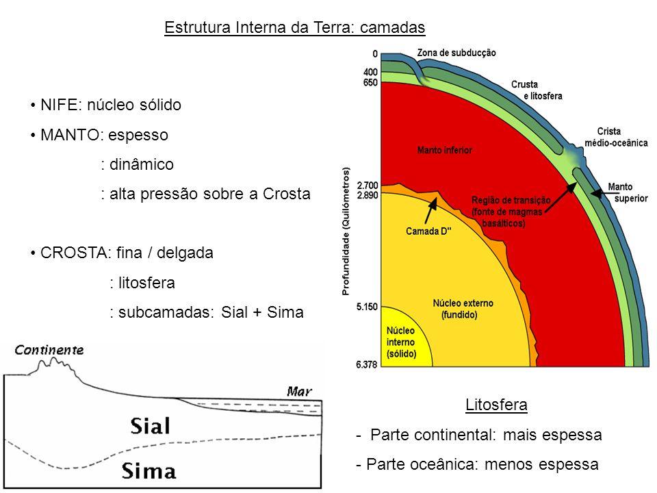 Diferença entre a Crosta Continental (mais espessa) e a Crosta Oceânica (mais fina)