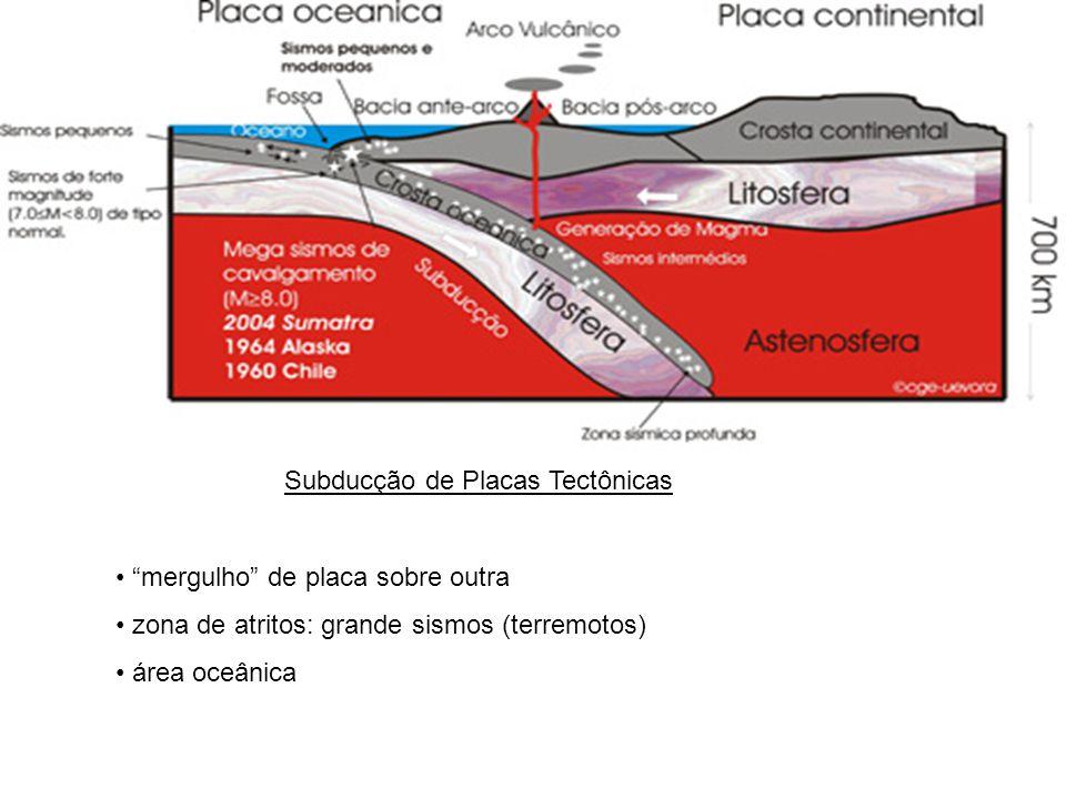 Fatores da (relativa) estabilidade tectônica do Brasil: localizada na parte centro-oriental da Placa Sula-Americana longe das bordas instáveis das placas tectônicas relevo geologicamente antigo crosta continental mais espessa ausência de dobramentos modernos (montanhas jovens)