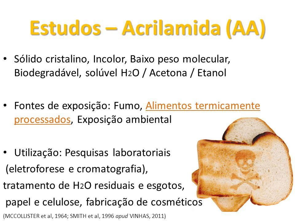 Estudos – Acrilamida (AA) Sólido cristalino, Incolor, Baixo peso molecular, Biodegradável, solúvel H 2 O / Acetona / Etanol Fontes de exposição: Fumo,