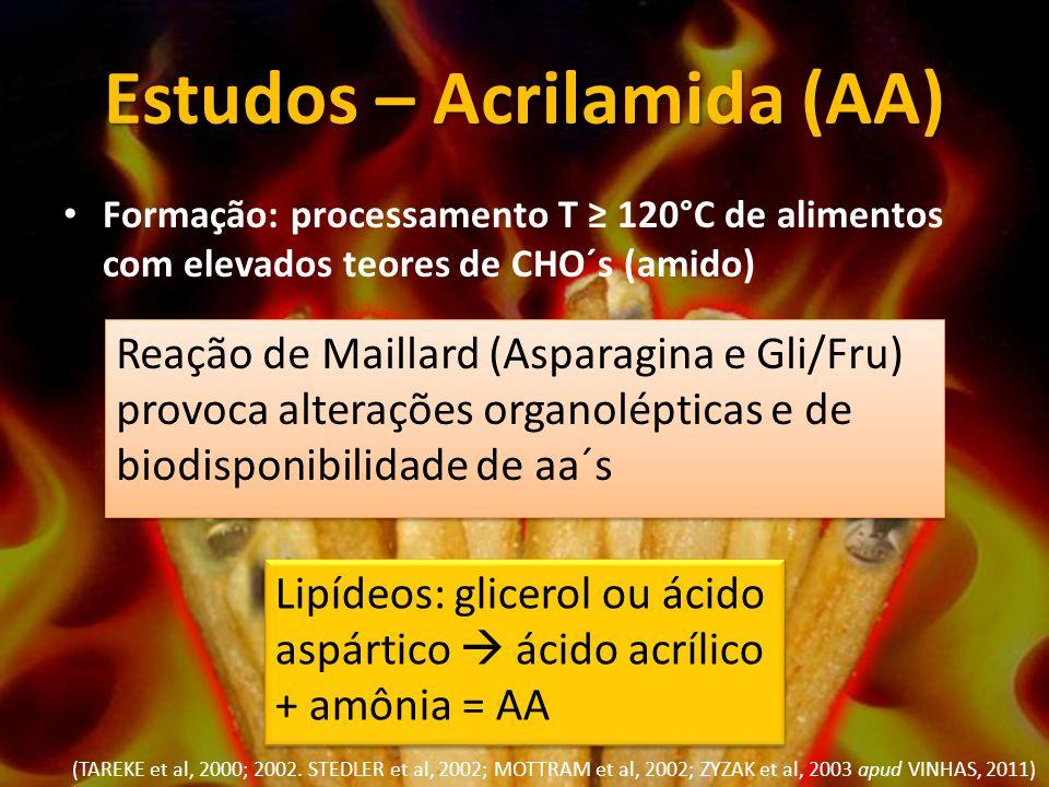 Estudos – Acrilamida (AA) Formação: processamento T ≥ 120°C de alimentos com elevados teores de CHO´s (amido) Reação de Maillard (Asparagina e Gli/Fru