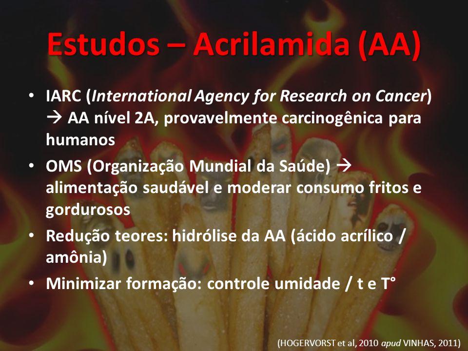Estudos – Acrilamida (AA) IARC (International Agency for Research on Cancer)  AA nível 2A, provavelmente carcinogênica para humanos OMS (Organização