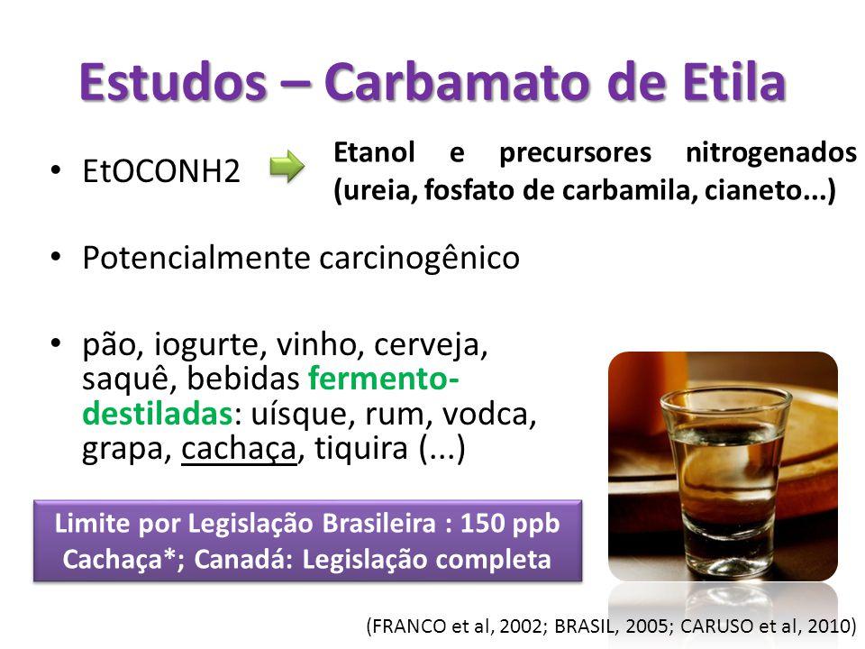 Estudos – Carbamato de Etila EtOCONH2 Potencialmente carcinogênico pão, iogurte, vinho, cerveja, saquê, bebidas fermento- destiladas: uísque, rum, vod