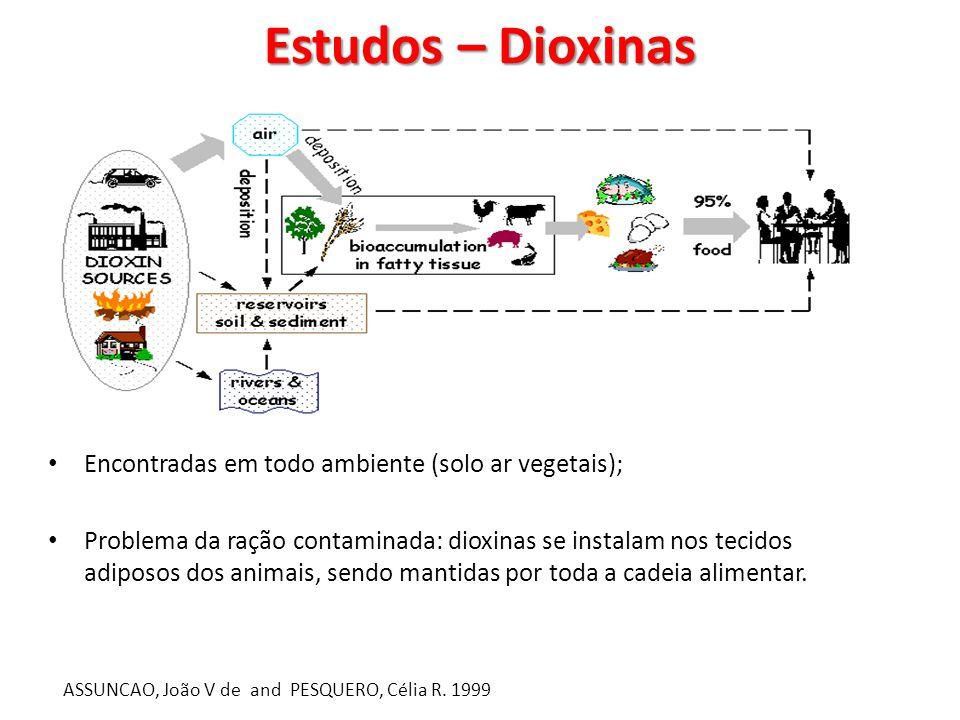 Encontradas em todo ambiente (solo ar vegetais); Problema da ração contaminada: dioxinas se instalam nos tecidos adiposos dos animais, sendo mantidas