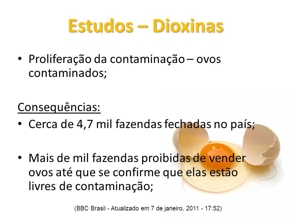 Proliferação da contaminação – ovos contaminados; Consequências: Cerca de 4,7 mil fazendas fechadas no país; Mais de mil fazendas proibidas de vender