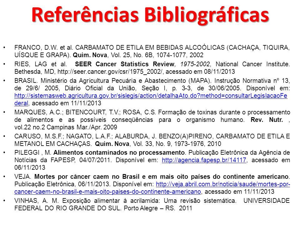 Referências Bibliográficas FRANCO, D.W. et al. CARBAMATO DE ETILA EM BEBIDAS ALCOÓLICAS (CACHAÇA, TIQUIRA, UÍSQUE E GRAPA). Quim. Nova, Vol. 25, No. 6