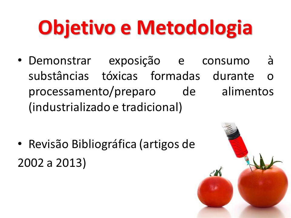Objetivo e Metodologia Demonstrar exposição e consumo à substâncias tóxicas formadas durante o processamento/preparo de alimentos (industrializado e t