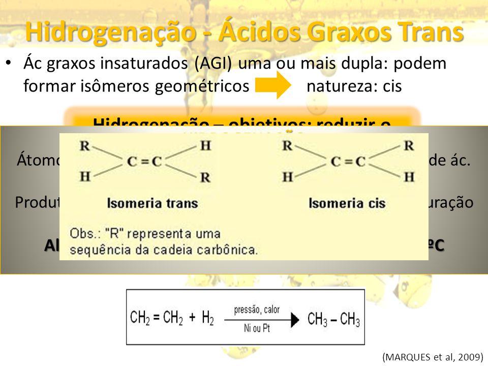 Hidrogenação - Ácidos Graxos Trans Ác graxos insaturados (AGI) uma ou mais dupla: podem formar isômeros geométricos natureza: cis Hidrogenação – objet