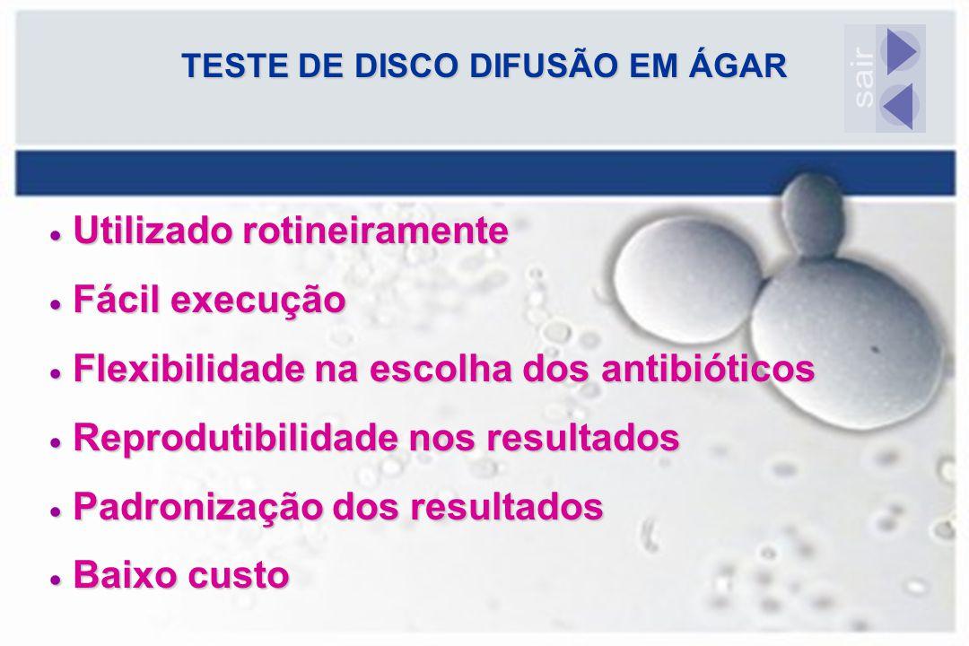 TESTE DE DISCO DIFUSÃO EM ÁGAR  Utilizado rotineiramente  Fácil execução  Flexibilidade na escolha dos antibióticos  Reprodutibilidade nos resulta