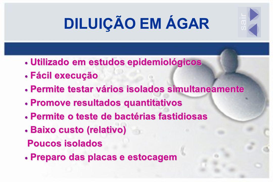 DILUIÇÃO EM ÁGAR  Utilizado em estudos epidemiológicos  Fácil execução  Permite testar vários isolados simultaneamente  Promove resultados quantit