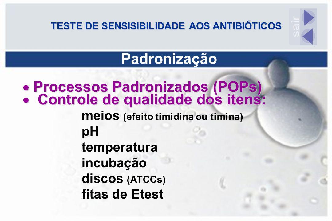  Processos Padronizados (POPs)  Controle de qualidade dos itens: meios (efeito timidina ou timina) pH temperatura incubação discos (ATCCs) fitas de