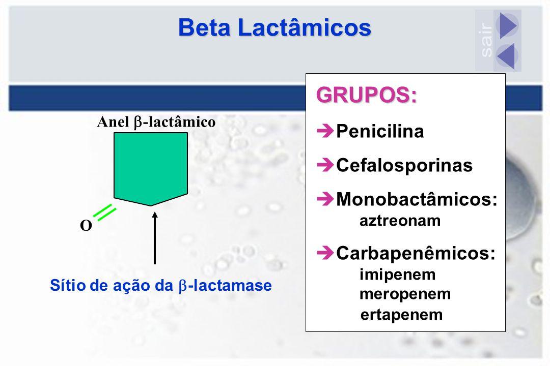 O Anel  -lactâmico Sítio de ação da  -lactamase GRUPOS: èPenicilina èCefalosporinas èMonobactâmicos: aztreonam èCarbapenêmicos: imipenem meropenem e