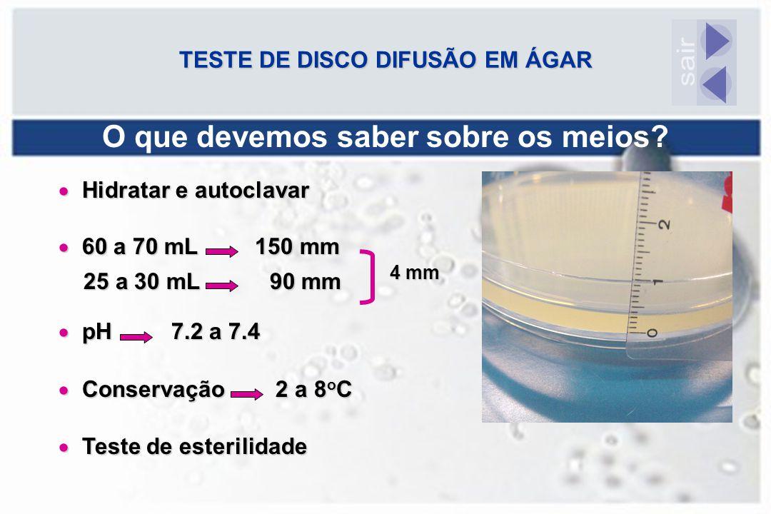 O que devemos saber sobre os meios?  Hidratar e autoclavar  60 a 70 mL 150 mm 25 a 30 mL 90 mm 25 a 30 mL 90 mm  pH 7.2 a 7.4  Conservação 2 a 8 o