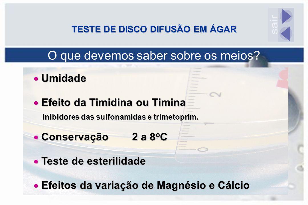 TESTE DE DISCO DIFUSÃO EM ÁGAR  Umidade  Efeito da Timidina ou Timina Inibidores das sulfonamidas e trimetoprim. Inibidores das sulfonamidas e trime