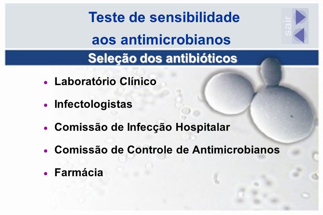 Teste de sensibilidade aos antimicrobianos  Laboratório Clínico  Infectologistas  Comissão de Infecção Hospitalar  Comissão de Controle de Antimic