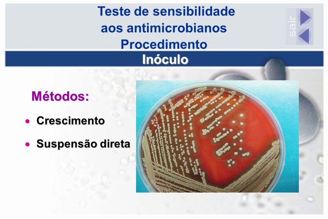 Teste de sensibilidade aos antimicrobianos Procedimento Métodos: Métodos:  Crescimento  Suspensão direta Inóculo