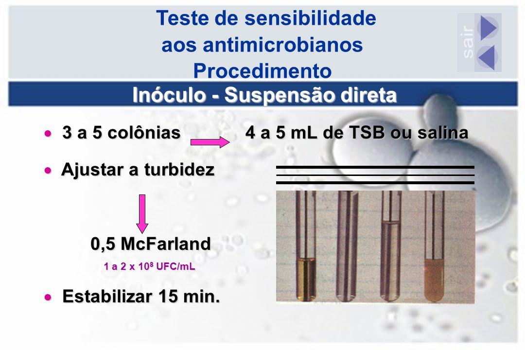 Teste de sensibilidade aos antimicrobianos Procedimento Inóculo - Suspensão direta  3 a 5 colônias 4 a 5 mL de TSB ou salina  Ajustar a turbidez 0,5