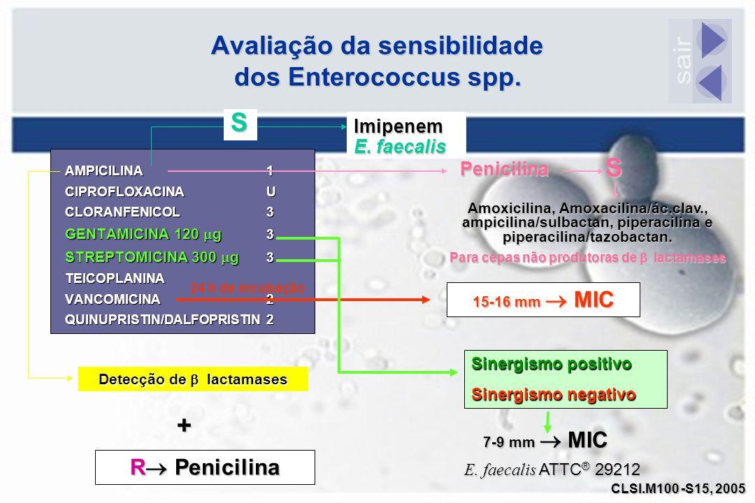 AMPICILINA1 CIPROFLOXACINA U CLORANFENICOL3 GENTAMICINA 120  g 3 STREPTOMICINA 300  g 3 TEICOPLANINA VANCOMICINA2 QUINUPRISTIN/DALFOPRISTIN2 Penicil