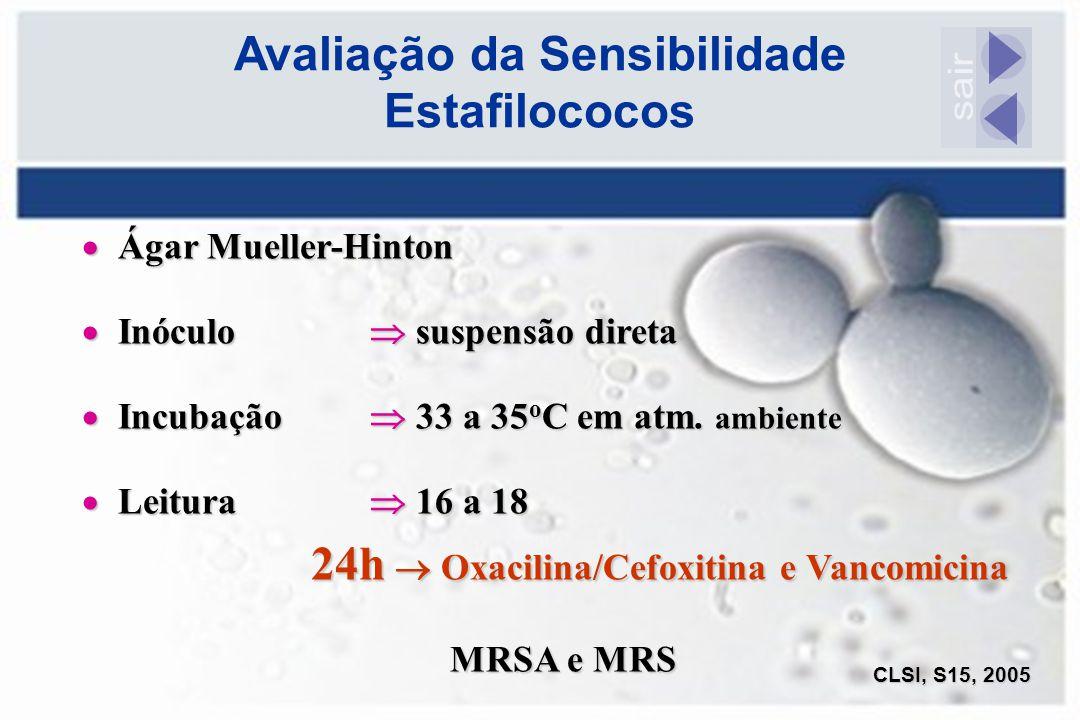 Avaliação da Sensibilidade Estafilococos  Ágar Mueller-Hinton  Inóculo  suspensão direta  Incubação  33 a 35 o C em atm. ambiente  Leitura  16