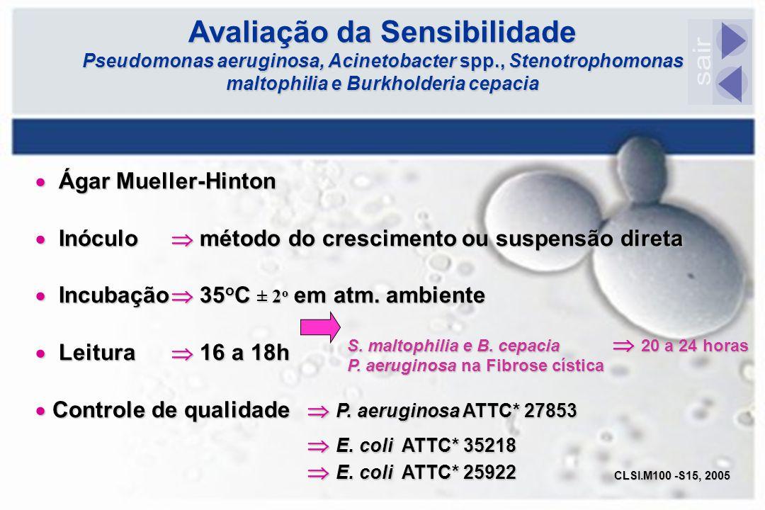 Avaliação da Sensibilidade Pseudomonas aeruginosa, Acinetobacter spp., Stenotrophomonas maltophilia e Burkholderia cepacia  Ágar Mueller-Hinton  Inó