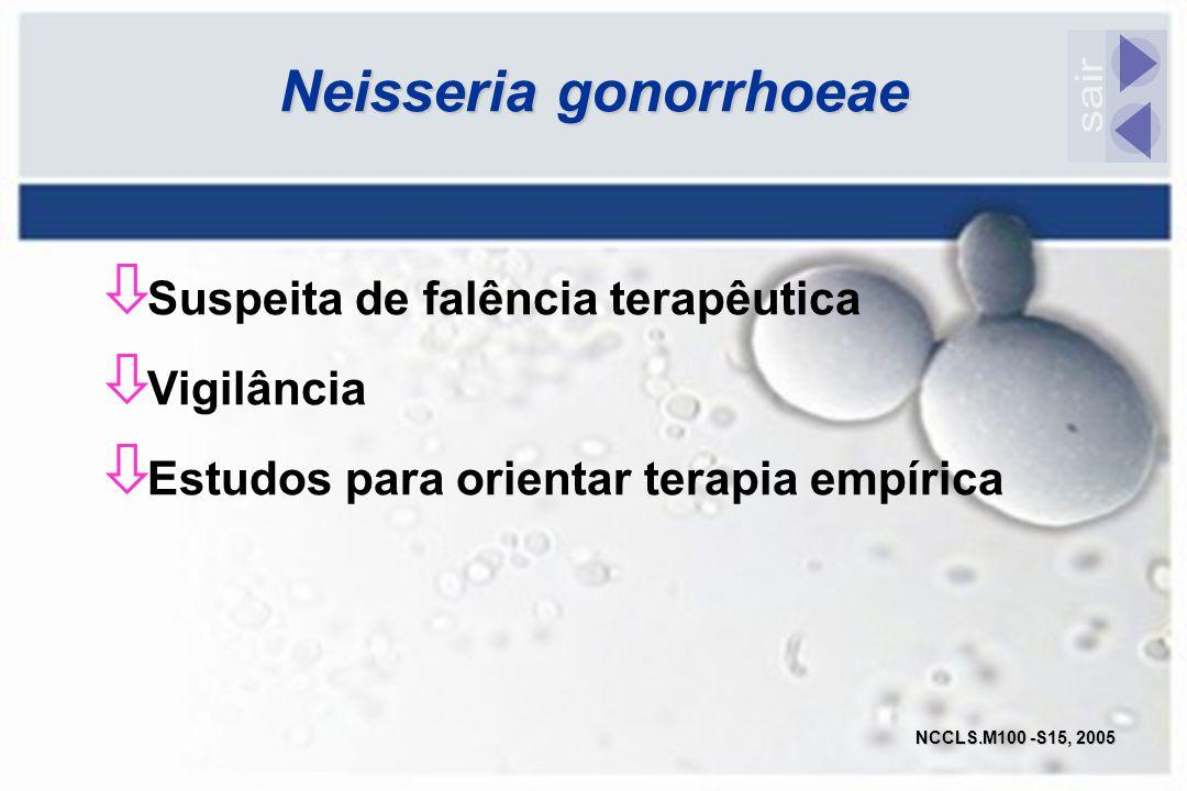 Neisseria gonorrhoeae ò Suspeita de falência terapêutica ò Vigilância ò Estudos para orientar terapia empírica NCCLS.M100 -S15, 2005