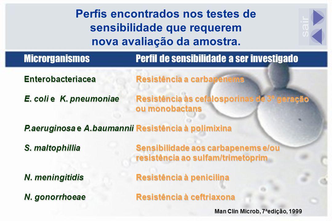 Perfis encontrados nos testes de sensibilidade que requerem nova avaliação da amostra. MicrorganismosPerfil de sensibilidade a ser investigado Enterob