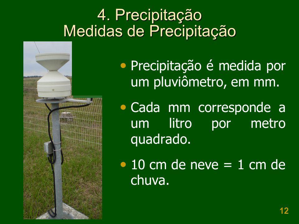 12 4. Precipitação Medidas de Precipitação Precipitação é medida por um pluviômetro, em mm. Cada mm corresponde a um litro por metro quadrado. 10 cm d