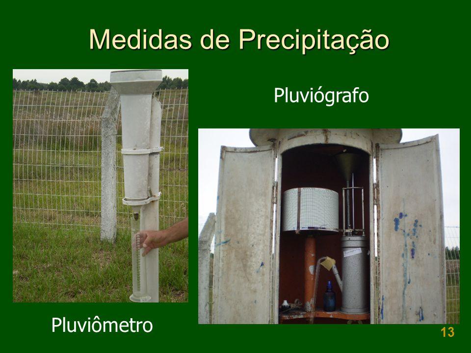 13 Medidas de Precipitação Pluviômetro Pluviógrafo