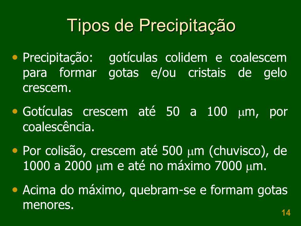 14 Tipos de Precipitação Precipitação: gotículas colidem e coalescem para formar gotas e/ou cristais de gelo crescem. Gotículas crescem até 50 a 100 