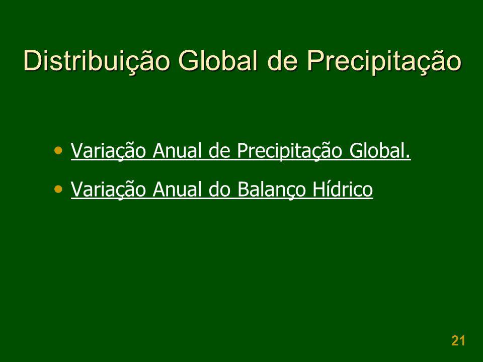 21 Distribuição Global de Precipitação Variação Anual de Precipitação Global. Variação Anual de Precipitação Global. Variação Anual do Balanço Hídrico