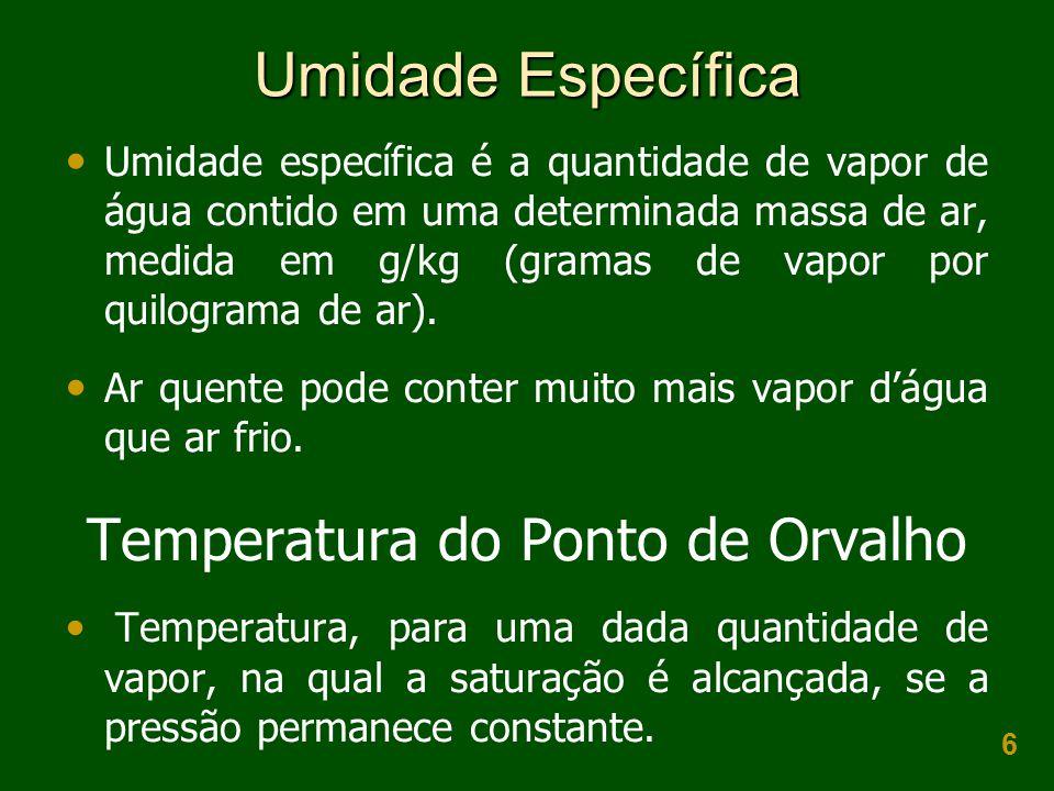 6 Umidade específica é a quantidade de vapor de água contido em uma determinada massa de ar, medida em g/kg (gramas de vapor por quilograma de ar). Ar